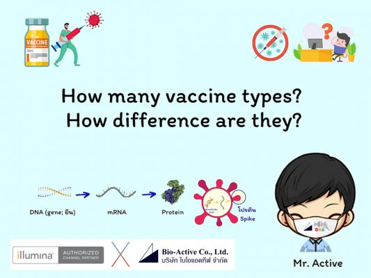 How many vaccine type?