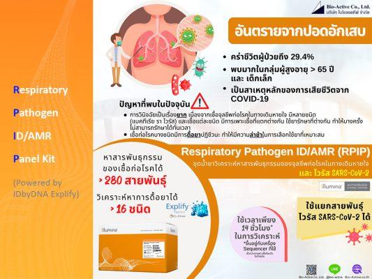 Respiratory Pathogen ID/AMR Panel Kit